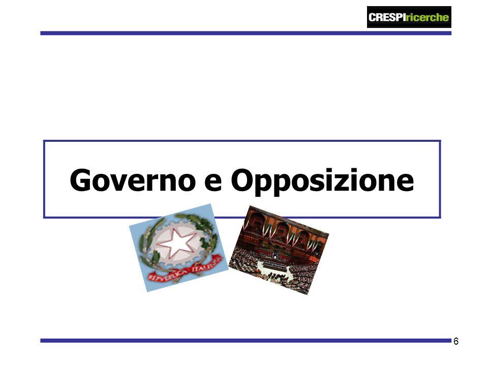 6 Governo e Opposizione