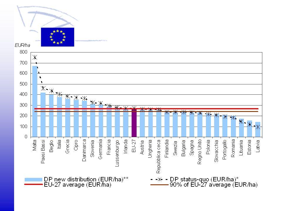 © 2009 Europäisches Parlament, Besucherdienst