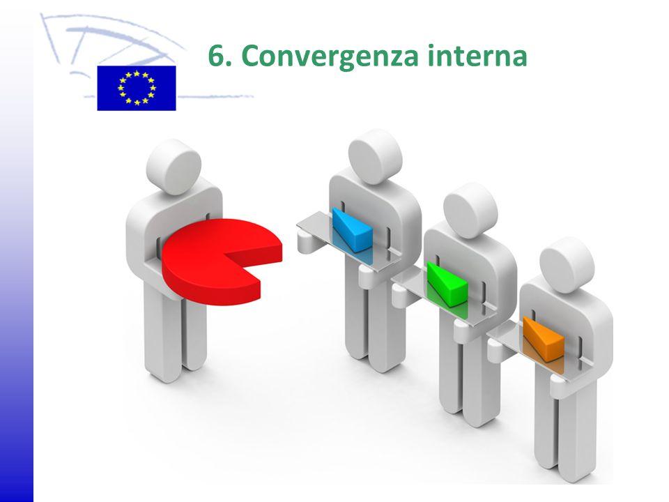 © 2009 Europäisches Parlament, Besucherdienst 6. Convergenza interna