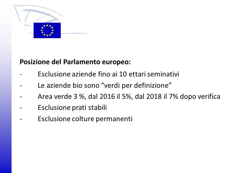 © 2009 Europäisches Parlament, Besucherdienst Posizione del Parlamento europeo: -Esclusione aziende fino ai 10 ettari seminativi -Le aziende bio sono