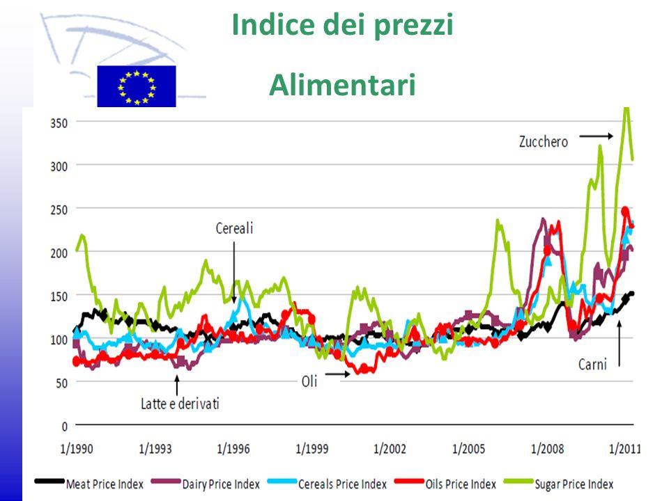 © 2009 Europäisches Parlament, Besucherdienst Indice dei prezzi Alimentari