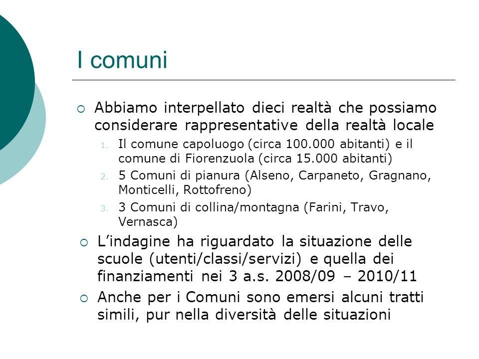 I comuni Abbiamo interpellato dieci realtà che possiamo considerare rappresentative della realtà locale 1.