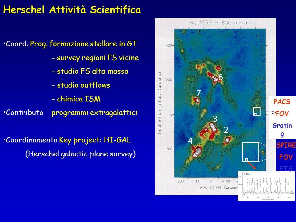 Herschel Attività Scientifica Coord. Prog. formazione stellare in GT - survey regioni FS vicine - studio FS alta massa - studio outflows - chimica ISM