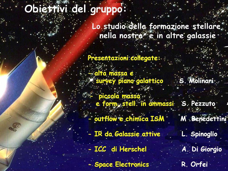 Obiettivi del gruppo: Lo studio della formazione stellare nella nostra e in altre galassie Presentazioni collegate: - alta massa e survey piano galatt
