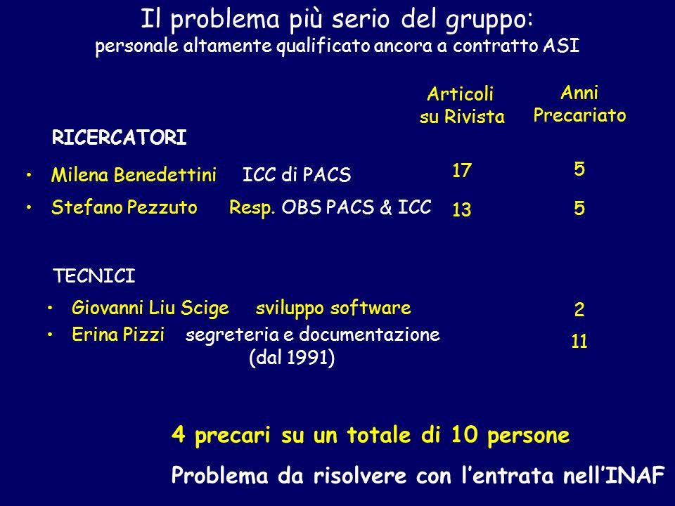 Il problema più serio del gruppo: personale altamente qualificato ancora a contratto ASI Milena Benedettini ICC di PACS Stefano Pezzuto Resp. OBS PACS