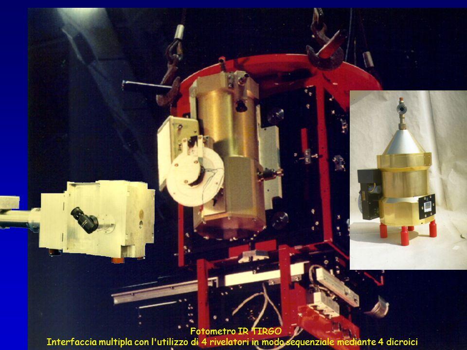 Fotometro IR TIRGO Interfaccia multipla con l'utilizzo di 4 rivelatori in modo sequenziale mediante 4 dicroici