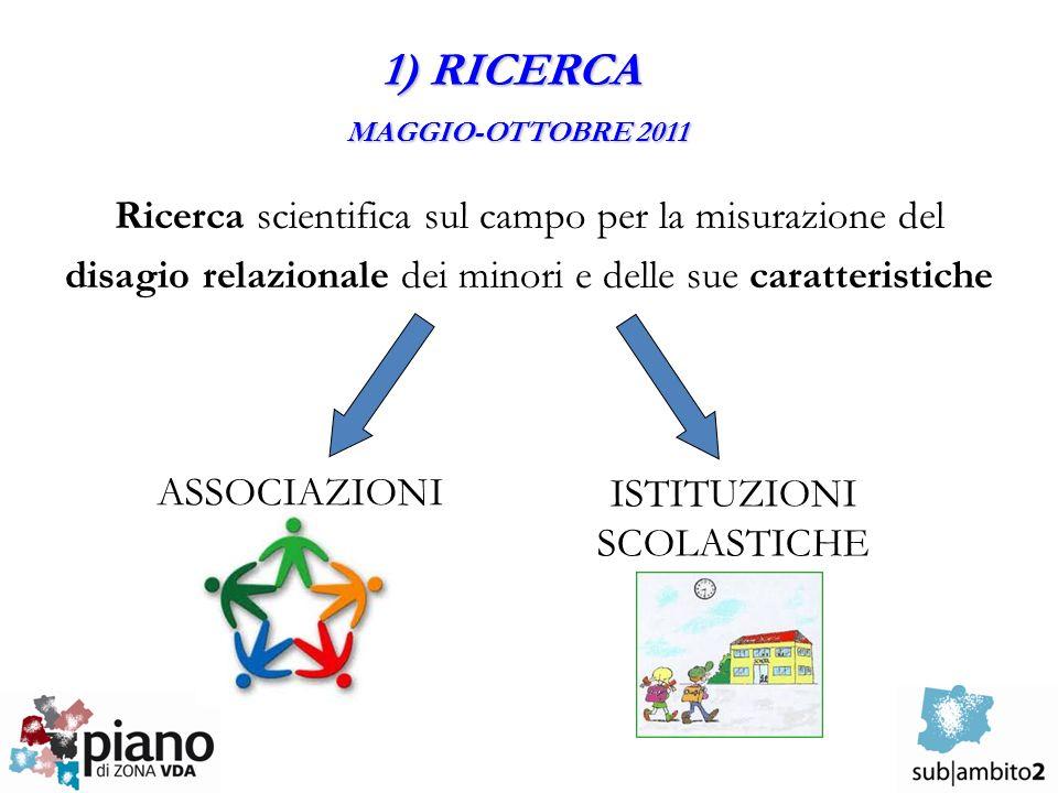 1) RICERCA MAGGIO-OTTOBRE 2011 Ricerca scientifica sul campo per la misurazione del disagio relazionale dei minori e delle sue caratteristiche ASSOCIAZIONI ISTITUZIONI SCOLASTICHE