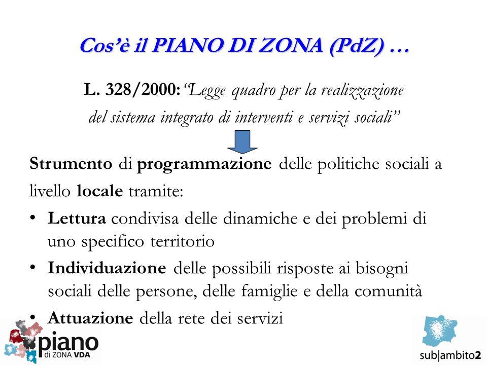 Cosè il PIANO DI ZONA (PdZ) … L.