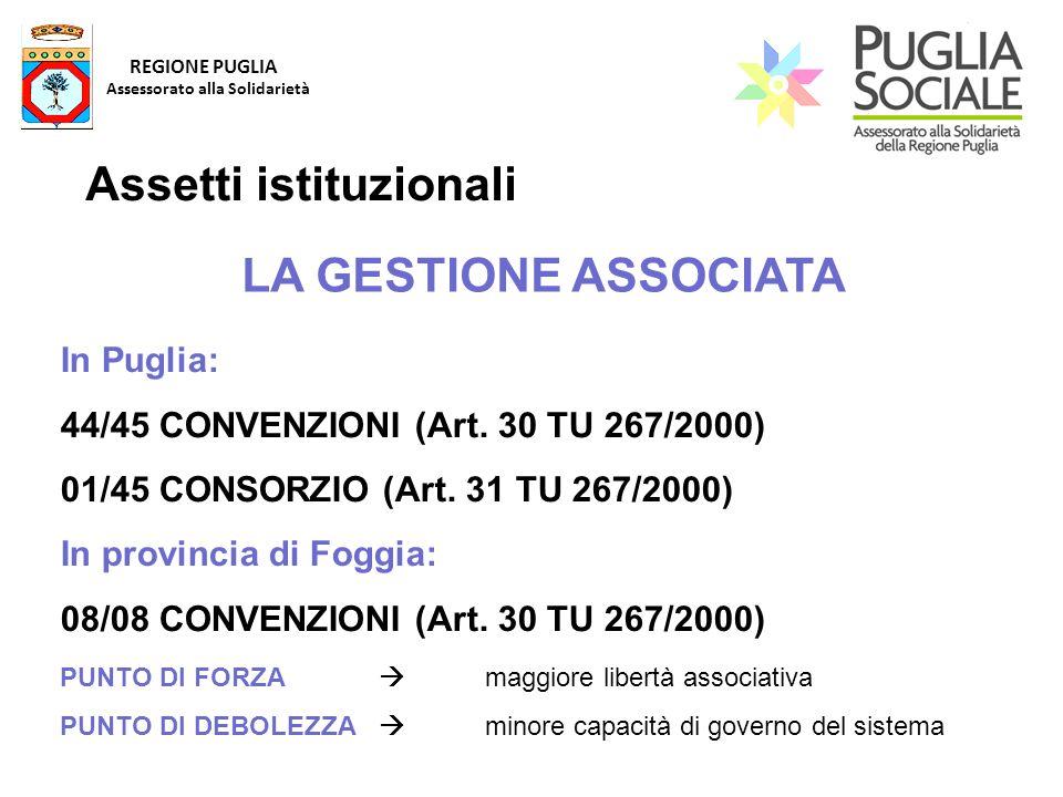 REGIONE PUGLIA Assessorato alla Solidarietà Assetti istituzionali In Puglia: 44/45 CONVENZIONI (Art.