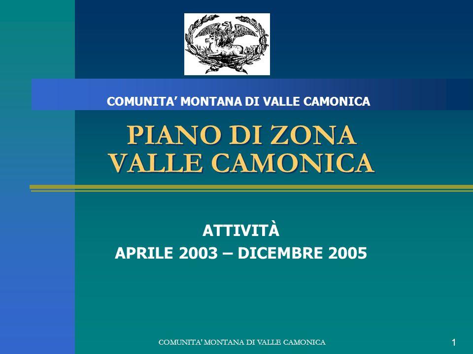 COMUNITA MONTANA DI VALLE CAMONICA 1 PIANO DI ZONA VALLE CAMONICA ATTIVITÀ APRILE 2003 – DICEMBRE 2005 COMUNITA MONTANA DI VALLE CAMONICA