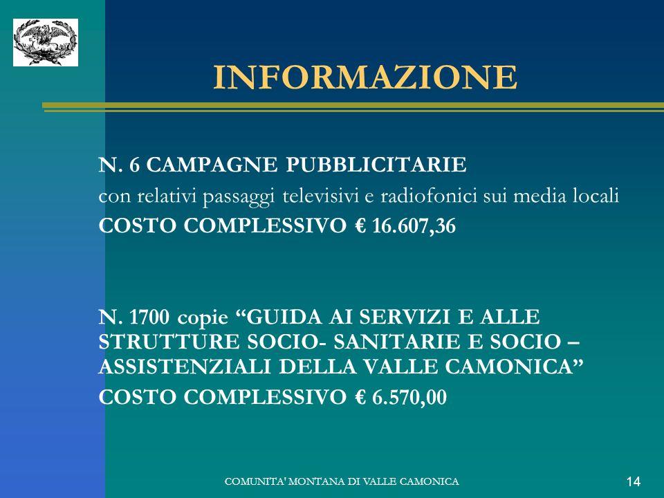 COMUNITA' MONTANA DI VALLE CAMONICA 14 INFORMAZIONE N. 6 CAMPAGNE PUBBLICITARIE con relativi passaggi televisivi e radiofonici sui media locali COSTO