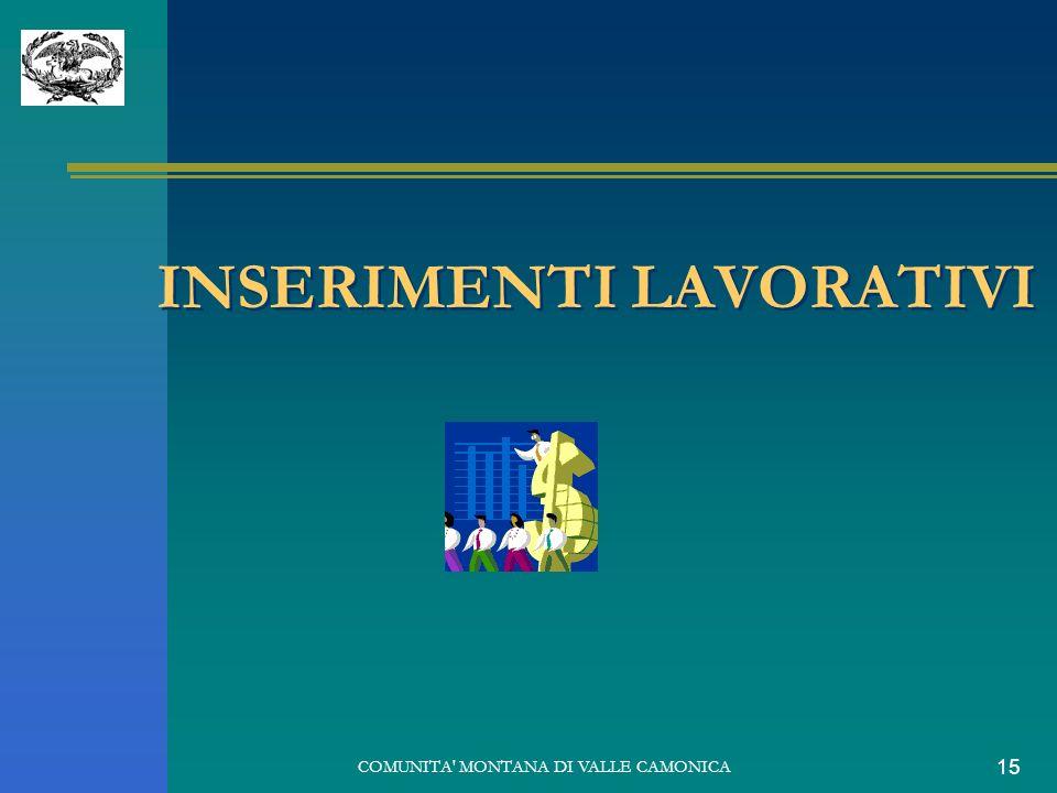 COMUNITA MONTANA DI VALLE CAMONICA 15 INSERIMENTI LAVORATIVI
