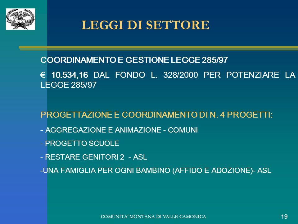 COMUNITA' MONTANA DI VALLE CAMONICA 19 LEGGI DI SETTORE COORDINAMENTO E GESTIONE LEGGE 285/97 10.534,16 DAL FONDO L. 328/2000 PER POTENZIARE LA LEGGE