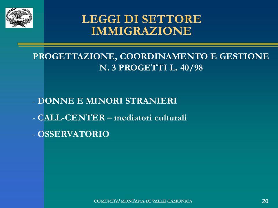 COMUNITA' MONTANA DI VALLE CAMONICA 20 LEGGI DI SETTORE IMMIGRAZIONE PROGETTAZIONE, COORDINAMENTO E GESTIONE N. 3 PROGETTI L. 40/98 - DONNE E MINORI S