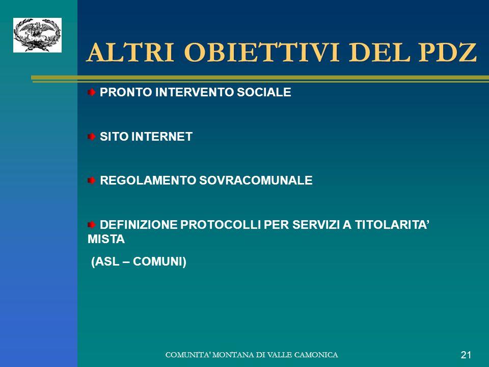 COMUNITA MONTANA DI VALLE CAMONICA 21 ALTRI OBIETTIVI DEL PDZ PRONTO INTERVENTO SOCIALE SITO INTERNET REGOLAMENTO SOVRACOMUNALE DEFINIZIONE PROTOCOLLI PER SERVIZI A TITOLARITA MISTA (ASL – COMUNI)