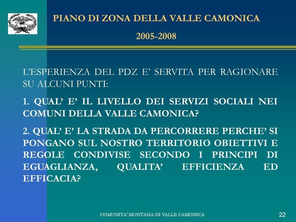 COMUNITA MONTANA DI VALLE CAMONICA 22 PIANO DI ZONA DELLA VALLE CAMONICA 2005-2008 LESPERIENZA DEL PDZ E SERVITA PER RAGIONARE SU ALCUNI PUNTI: 1.