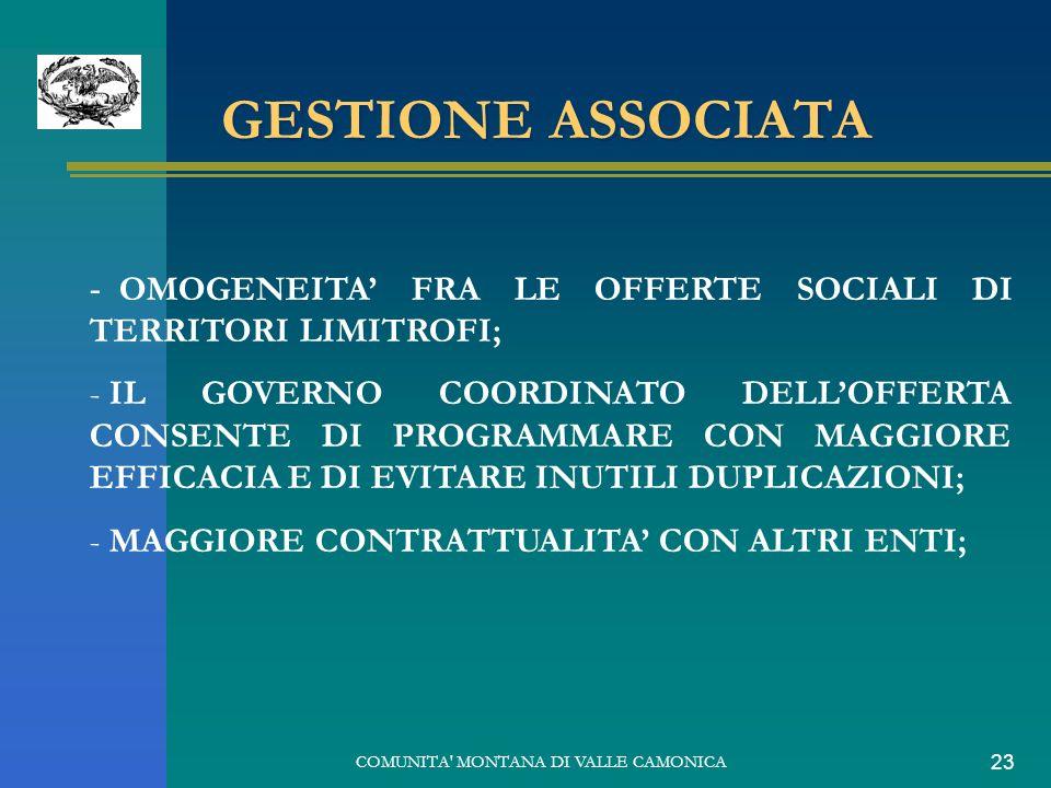 COMUNITA MONTANA DI VALLE CAMONICA 23 GESTIONE ASSOCIATA - OMOGENEITA FRA LE OFFERTE SOCIALI DI TERRITORI LIMITROFI; - IL GOVERNO COORDINATO DELLOFFERTA CONSENTE DI PROGRAMMARE CON MAGGIORE EFFICACIA E DI EVITARE INUTILI DUPLICAZIONI; - MAGGIORE CONTRATTUALITA CON ALTRI ENTI;