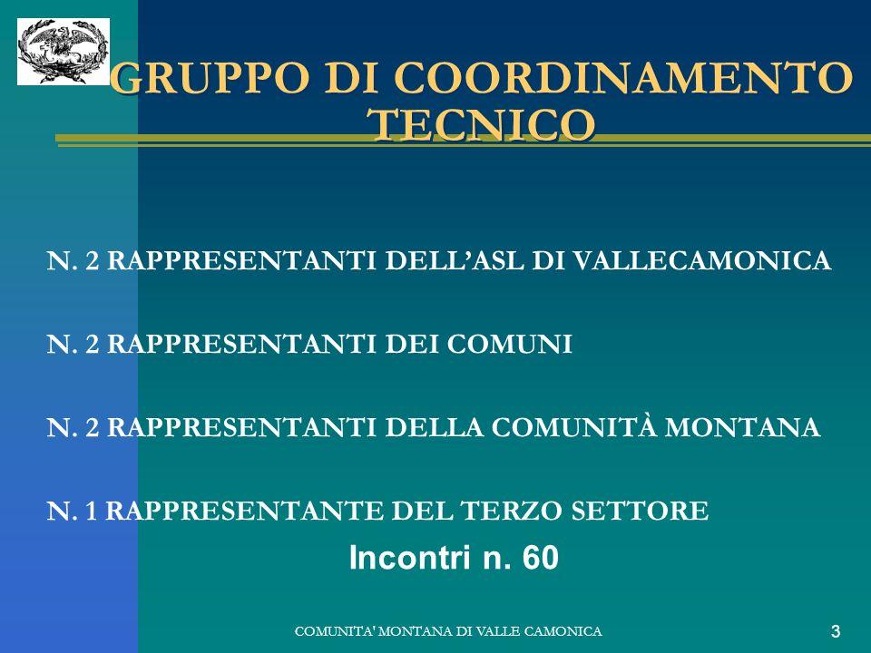COMUNITA' MONTANA DI VALLE CAMONICA 3 GRUPPO DI COORDINAMENTO TECNICO N. 2 RAPPRESENTANTI DELLASL DI VALLECAMONICA N. 2 RAPPRESENTANTI DEI COMUNI N. 2