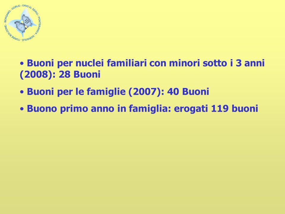 Buoni per nuclei familiari con minori sotto i 3 anni (2008): 28 Buoni Buoni per le famiglie (2007): 40 Buoni Buono primo anno in famiglia: erogati 119