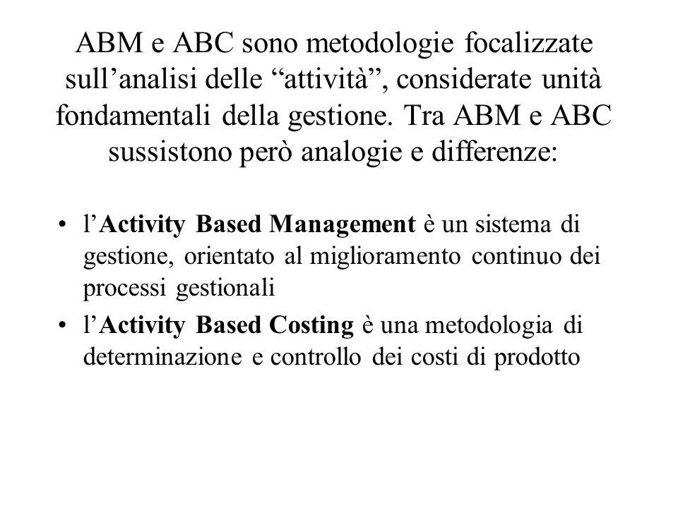 N.B.: nellABM e nellABC le attività sono ricondotte a problemi gestionali distinti ma collegati nellABM le attività sono ricondotte ai processi gestionali cui partecipano, per ottimizzarne la gestione nellABC le attività sono esaminate per allocarne i costi ai prodotti, e supportare le decisioni riguardanti le politiche di prodotto