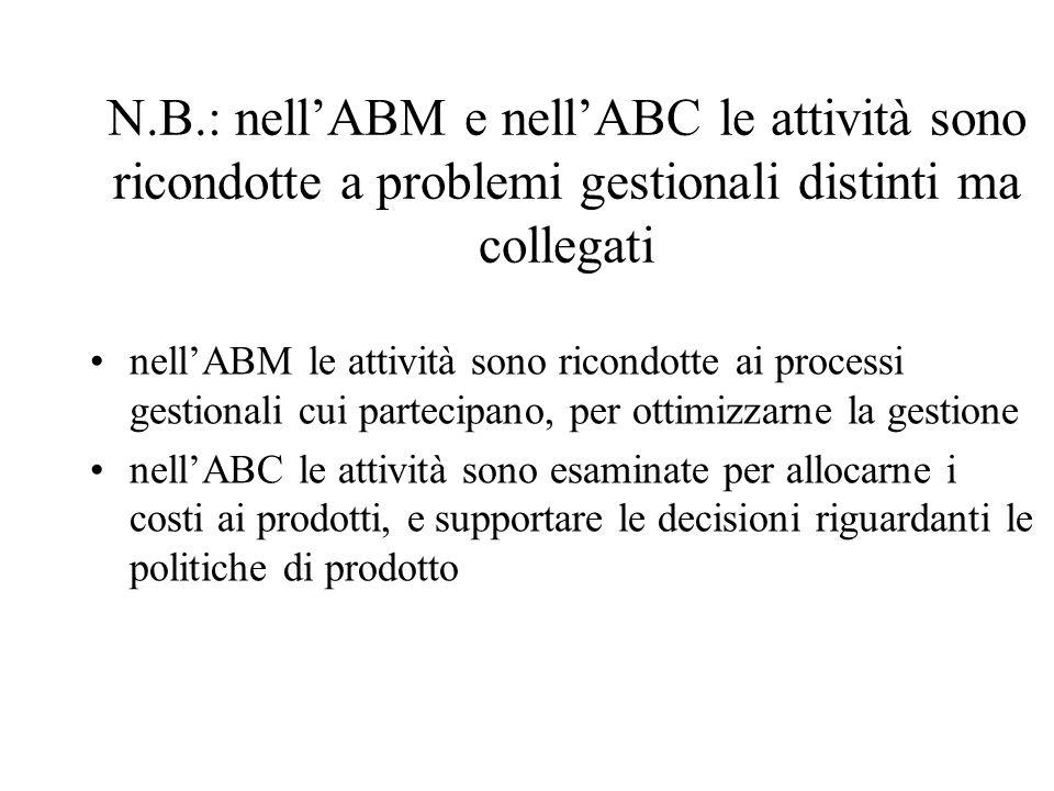 2° esempio q riparto dei costi per modifiche progettuali: metodo tradizionale activity based costing ABAB vol.