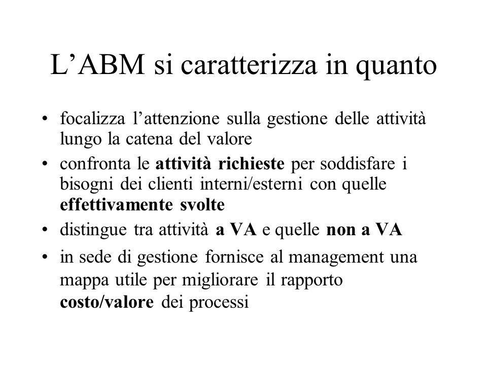 Ai fini dellABM occorre: A) individuare le attività svolte, disarticolando la catena del valore B) ricostruire la mappa dei processi C) distinguere le attività a VA da quelle non a VA