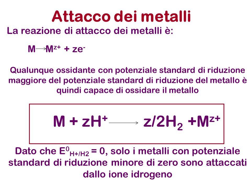 Attacco dei metalli M M z+ + ze - La reazione di attacco dei metalli è: M + zH + z/2H 2 +M z+ Qualunque ossidante con potenziale standard di riduzione