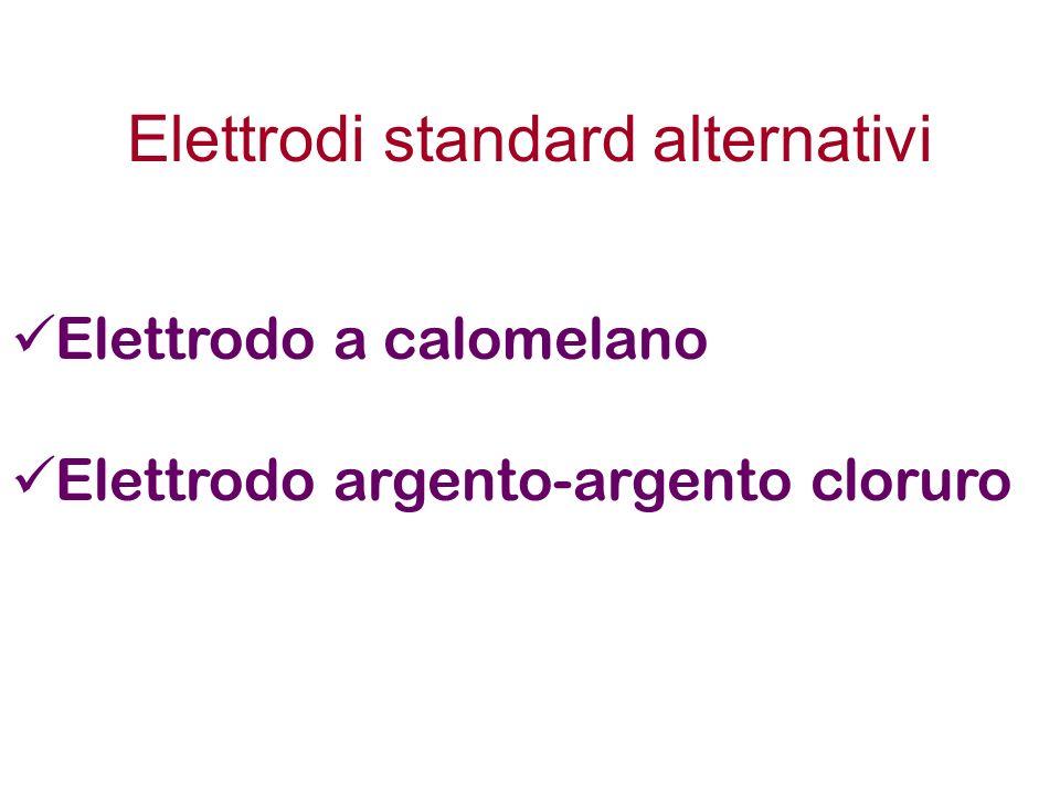 Elettrodo a calomelano, Hg 2 Cl 2 elettrodo a potenziale noto e costante nel tempo Hg 2 Cl 2 Hg 2 2+ + 2Cl - Kps = 1.3 x 10 -18 [Hg 2 2+ ] = Kps/[Cl - ] 2 E = E 0 – 0.059/2 log = E 0 – 0.059/2 log 1 [Hg 2 2+ ] Kps [Cl - ] 2 E = 0.80 – 0.059/2 log = 0.27 V 1 1.3 x 10 -18 satura