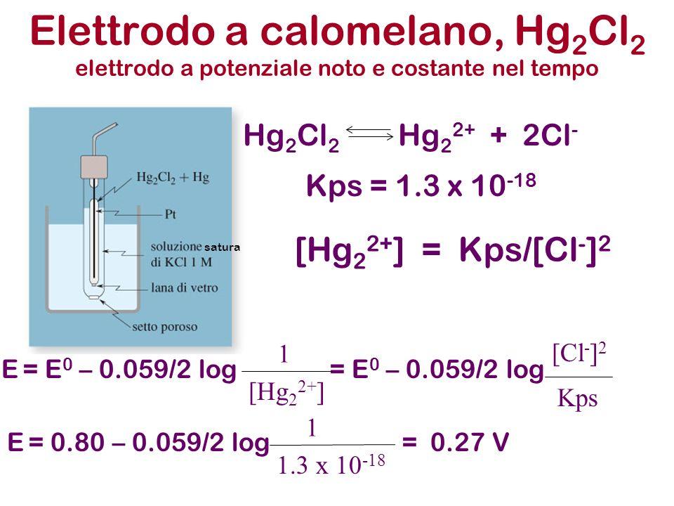 Questo elettrodo è usato al posto di quello a idrogeno per misure di potenziale.
