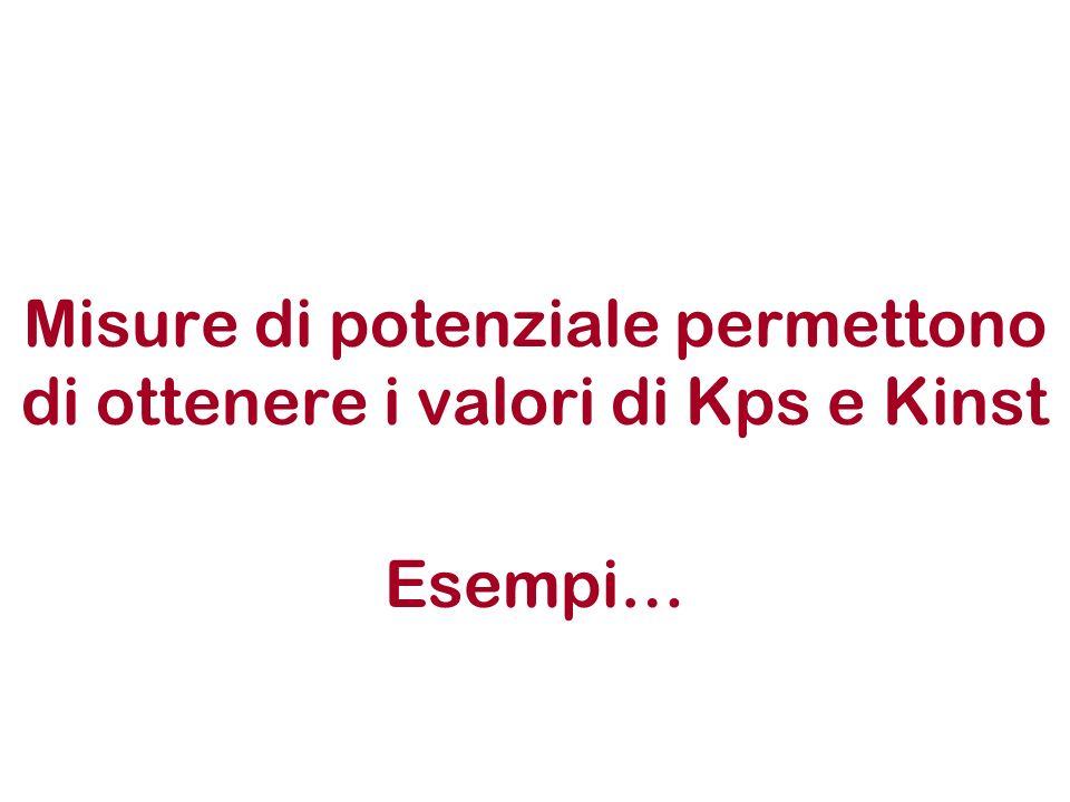 Misure di potenziale permettono di ottenere i valori di Kps e Kinst Esempi…
