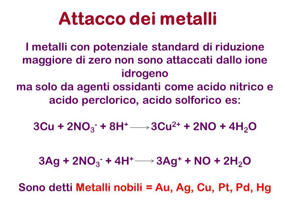 Attacco dei metalli Si definiscono metalli nobili quelli che hanno un potenziali di riduzione >0 Essi non sono attaccati dagli acidi a meno che non si tratti di un ACIDO OSSIDANTE Au e Pt si attaccano solo mediante una azione combinata di un ossidante e di un complessante