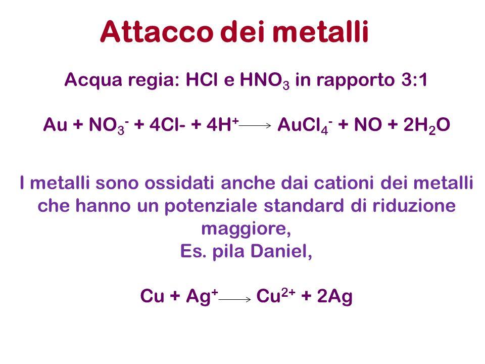 Corrosione dei metalli La corrosione dei metalli avviene per ossidazione superficiale da parte di agenti atmosferici, che sono in genere lossigeno (E 0 (O 2 /H 2 O) = 1,23 V) e lo ione H + derivante da acidi (come la CO 2 ) La reazione di ossidazione è termodinamicamante favorita, quindi quasi tutti i metalli allaria si dovrebbero ossidare ma in realtà questo non avviene in genere perche la reazione è molto lenta.