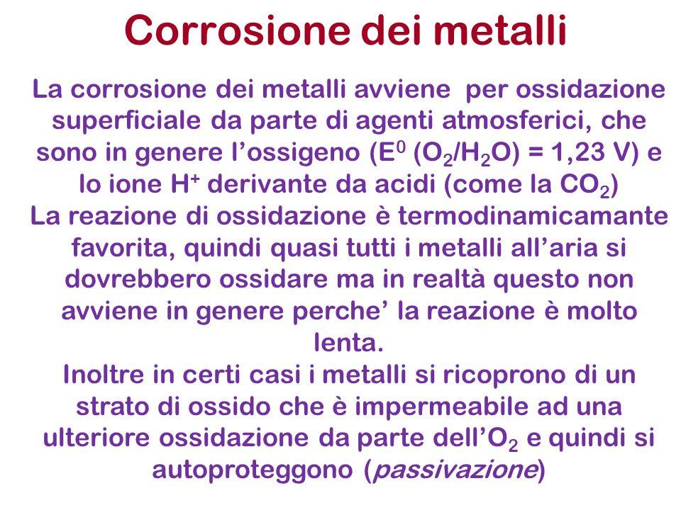 Corrosione e protezione dei metalli Fe + 1/2O 2 + H 2 O Fe(OH) 2 2Fe(OH) 2 + 1/2O 2 + H 2 O 2Fe(OH) 3 Lo zinco di per sé non è attaccato apprezzabilmente perche si ricopre di uno strato di ossido superficiale che è impermeabile e lo protegge da un ulteriore attacco dellossigeno (passivazione) Se nella goccia dacqua ho CO 2 si formano miscele di Fe(OH) 3 e Fe(OH)CO 3 (la ruggine)