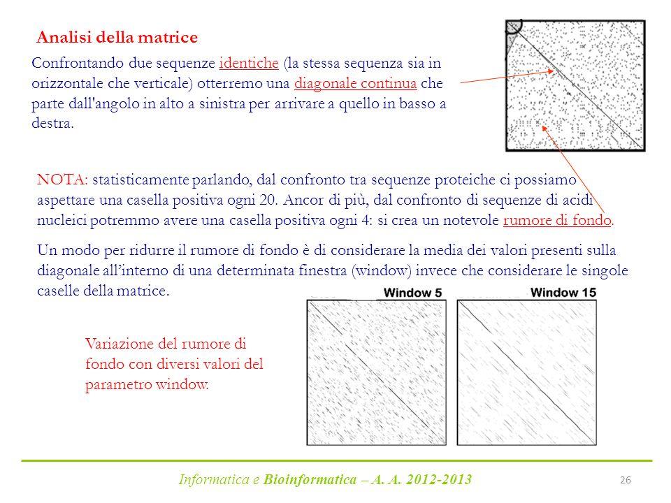 Informatica e Bioinformatica – A. A. 2012-2013 26 Confrontando due sequenze identiche (la stessa sequenza sia in orizzontale che verticale) otterremo