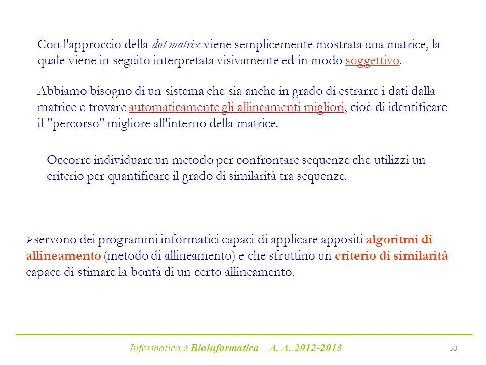 Informatica e Bioinformatica – A. A. 2012-2013 30 Con l'approccio della dot matrix viene semplicemente mostrata una matrice, la quale viene in seguito