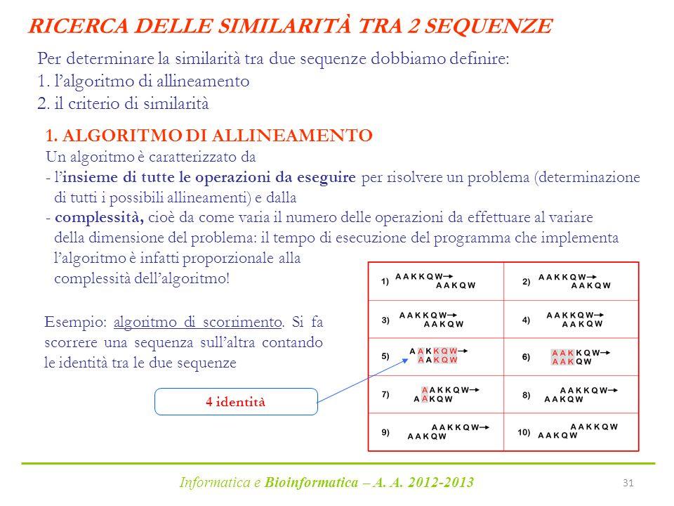 Informatica e Bioinformatica – A. A. 2012-2013 31 Per determinare la similarità tra due sequenze dobbiamo definire: 1. lalgoritmo di allineamento 2. i