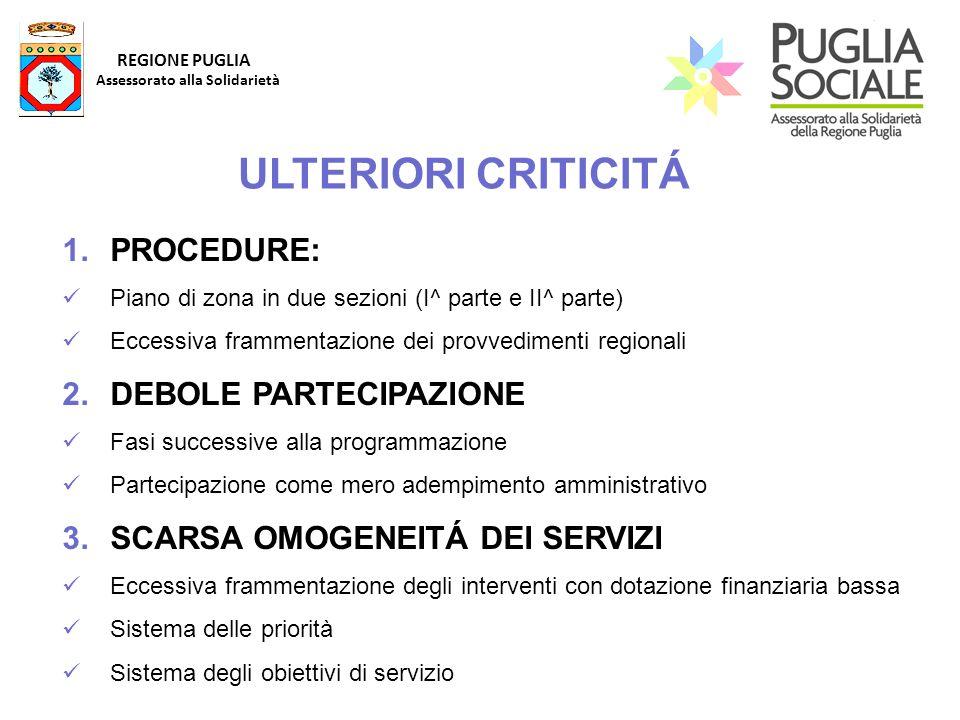 REGIONE PUGLIA Assessorato alla Solidarietà ULTERIORI CRITICITÁ 1.PROCEDURE: Piano di zona in due sezioni (I^ parte e II^ parte) Eccessiva frammentazi