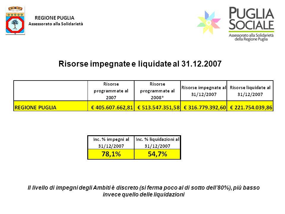 REGIONE PUGLIA Assessorato alla Solidarietà Risorse impegnate e liquidate al 31.12.2007 Il livello di impegni degli Ambiti è discreto (si ferma poco a