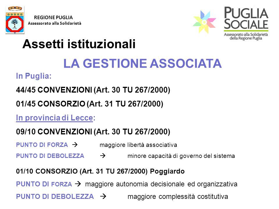 REGIONE PUGLIA Assessorato alla Solidarietà Assetti istituzionali In Puglia: 44/45 CONVENZIONI (Art. 30 TU 267/2000) 01/45 CONSORZIO (Art. 31 TU 267/2