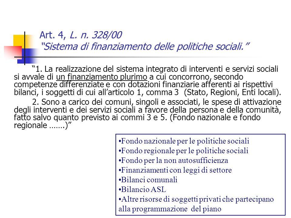 Art.4, L. n. 328/00 Sistema di finanziamento delle politiche sociali.