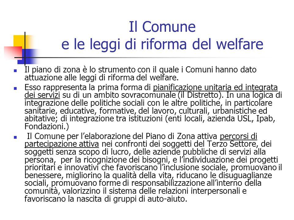 Il Comune e le leggi di riforma del welfare Il piano di zona è lo strumento con il quale i Comuni hanno dato attuazione alle leggi di riforma del welfare.