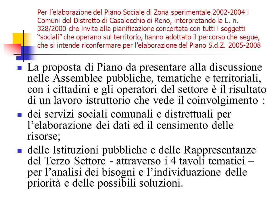 Per lelaborazione del Piano Sociale di Zona sperimentale 2002-2004 i Comuni del Distretto di Casalecchio di Reno, interpretando la L.