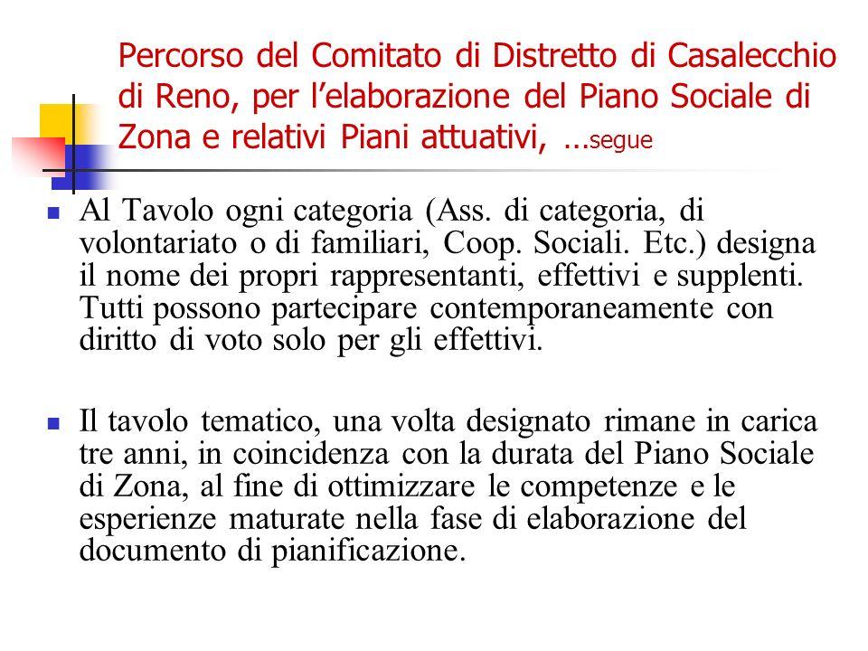 Percorso del Comitato di Distretto di Casalecchio di Reno, per lelaborazione del Piano Sociale di Zona e relativi Piani attuativi, … segue Al Tavolo ogni categoria (Ass.