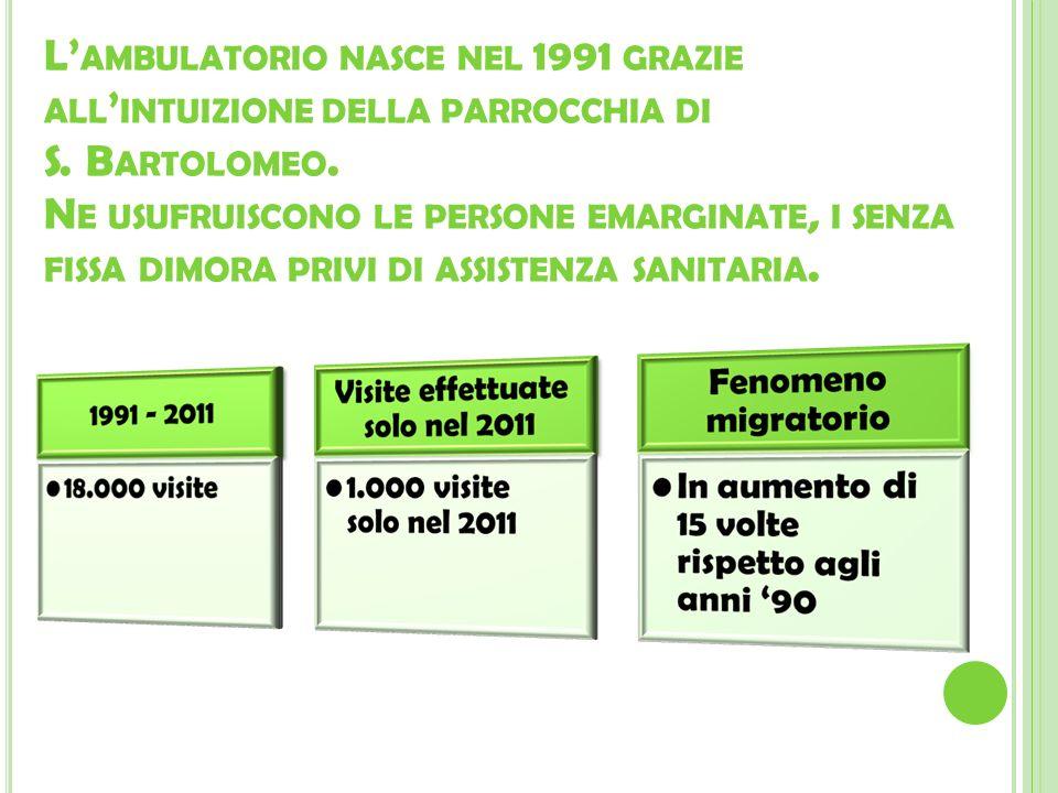 L AMBULATORIO NASCE NEL 1991 GRAZIE ALL INTUIZIONE DELLA PARROCCHIA DI S. B ARTOLOMEO. N E USUFRUISCONO LE PERSONE EMARGINATE, I SENZA FISSA DIMORA PR