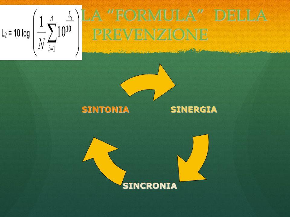 LA FORMULA DELLA PREVENZIONE LA FORMULA DELLA PREVENZIONE SINERGIA SINCRONIA SINTONIA
