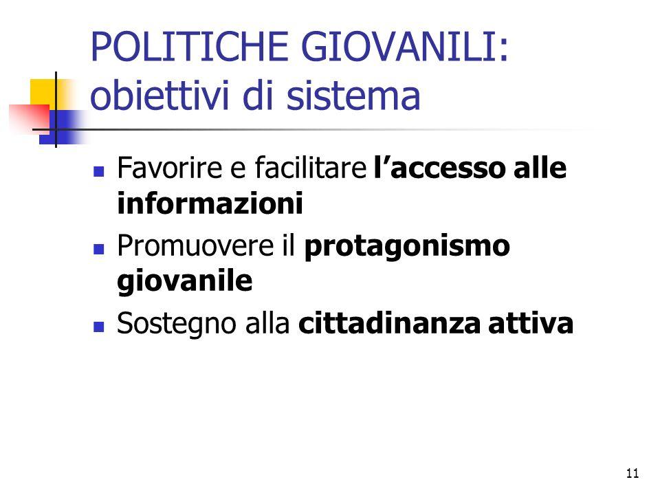 11 POLITICHE GIOVANILI: obiettivi di sistema Favorire e facilitare laccesso alle informazioni Promuovere il protagonismo giovanile Sostegno alla cittadinanza attiva