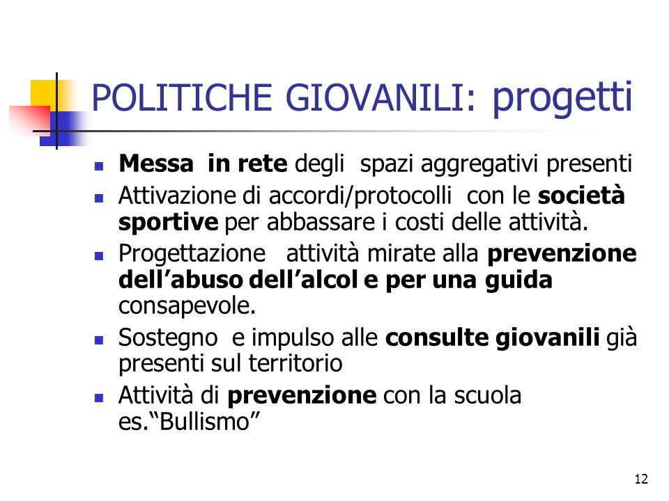 12 POLITICHE GIOVANILI: progetti Messa in rete degli spazi aggregativi presenti Attivazione di accordi/protocolli con le società sportive per abbassare i costi delle attività.