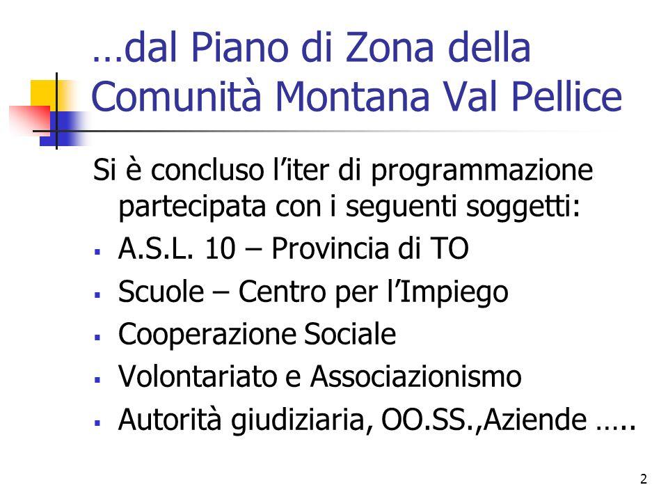 2 …dal Piano di Zona della Comunità Montana Val Pellice Si è concluso liter di programmazione partecipata con i seguenti soggetti: A.S.L.