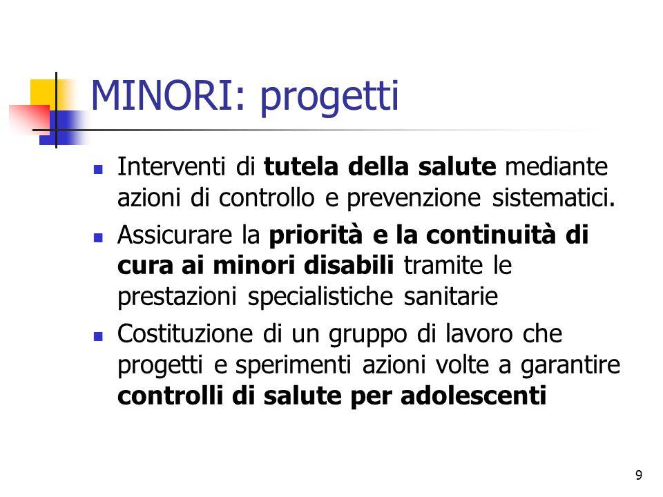 9 MINORI: progetti Interventi di tutela della salute mediante azioni di controllo e prevenzione sistematici.