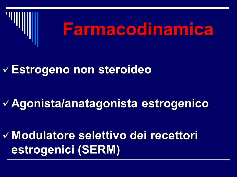 Farmacodinamica Farmacodinamica Estrogeno non steroideo Estrogeno non steroideo Agonista/anatagonista estrogenico Agonista/anatagonista estrogenico Mo